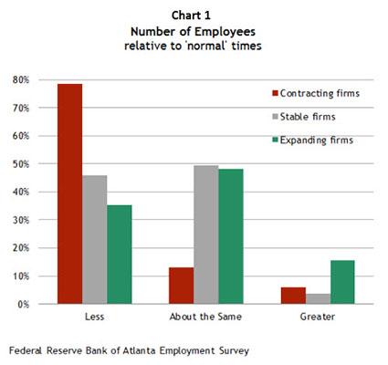 Macroblog_2013-02-05_number-of-employees