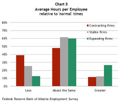 Macroblog_2013-02-05_average-hours-per-employee